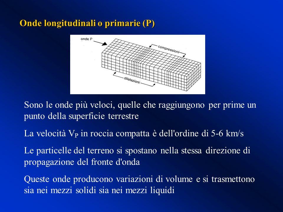 Onde longitudinali o primarie (P)