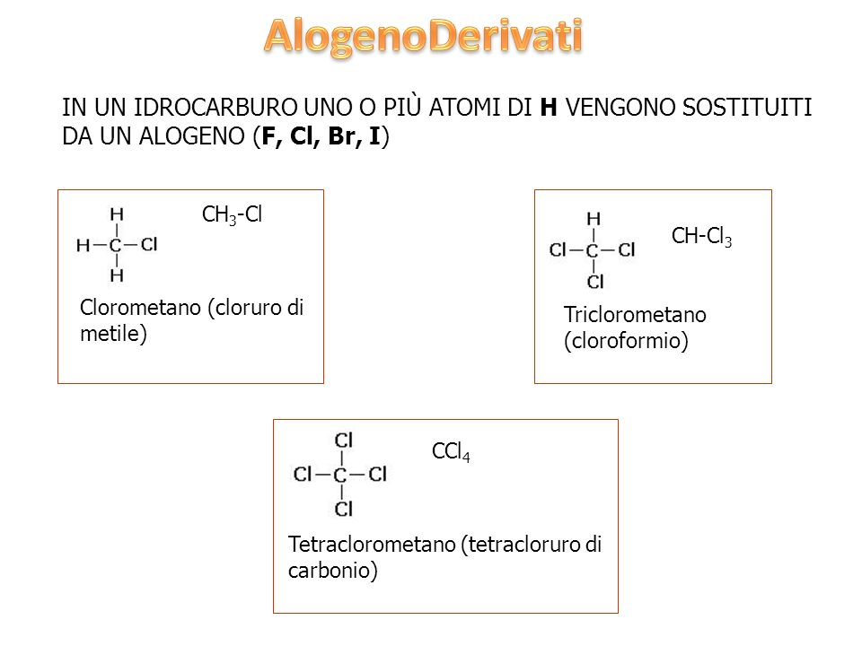 AlogenoDerivati IN UN IDROCARBURO UNO O PIÙ ATOMI DI H VENGONO SOSTITUITI DA UN ALOGENO (F, Cl, Br, I)