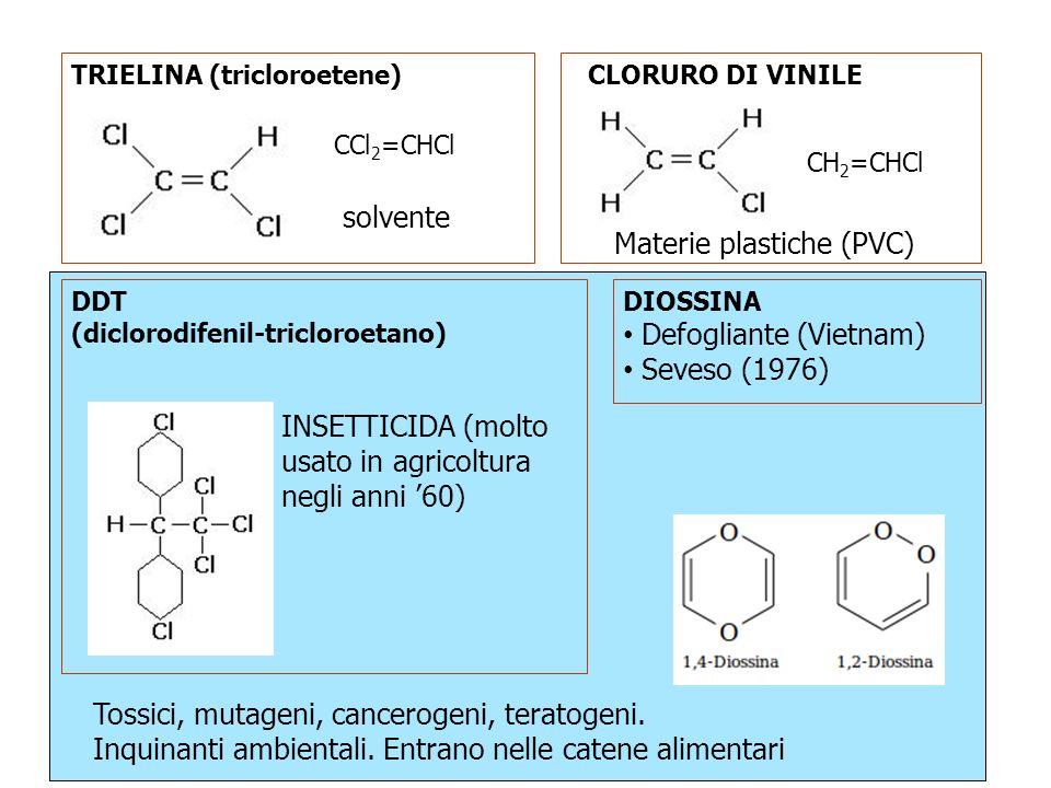 Materie plastiche (PVC)
