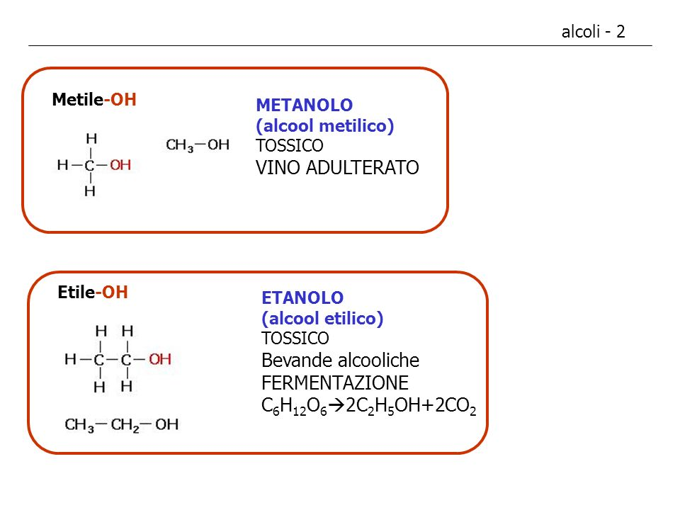 VINO ADULTERATO Bevande alcooliche FERMENTAZIONE C6H12O62C2H5OH+2CO2