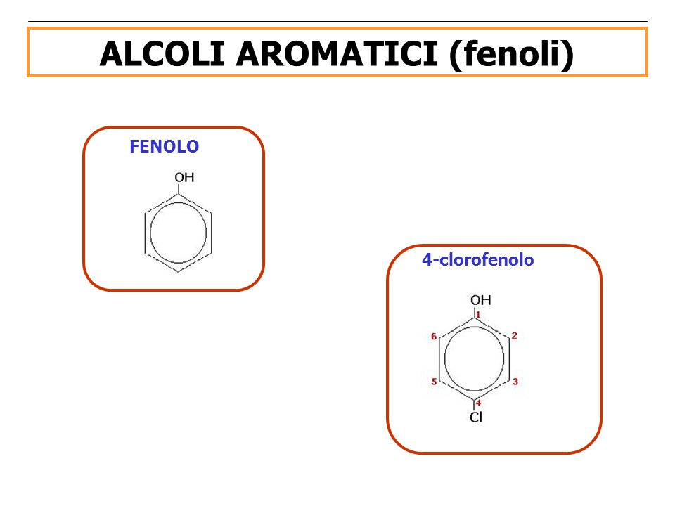 ALCOLI AROMATICI (fenoli)