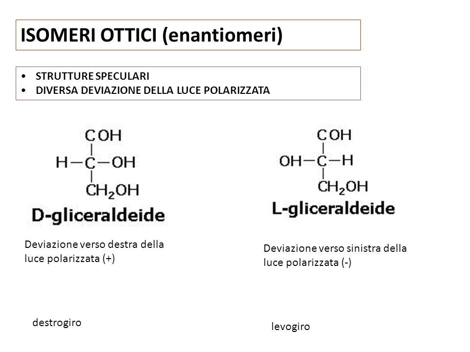 ISOMERI OTTICI (enantiomeri)