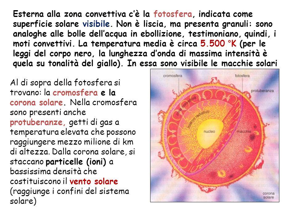 Esterna alla zona convettiva c'è la fotosfera, indicata come superficie solare visibile. Non è liscia, ma presenta granuli: sono analoghe alle bolle dell'acqua in ebollizione, testimoniano, quindi, i moti convettivi. La temperatura media è circa 5.500 °K (per le leggi del corpo nero, la lunghezza d'onda di massima intensità è quela su tonalità del giallo). In essa sono visibile le macchie solari