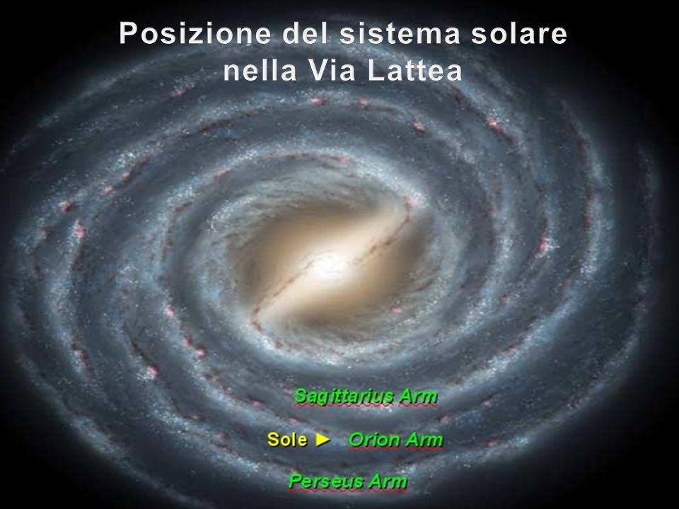 Posizione del sistema solare nella Via Lattea
