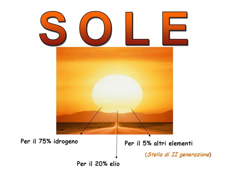 SOLE Per il 75% idrogeno Per il 5% altri elementi Per il 20% elio
