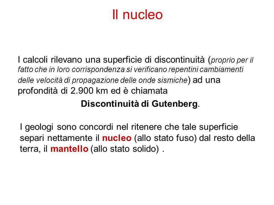 Discontinuità di Gutenberg.