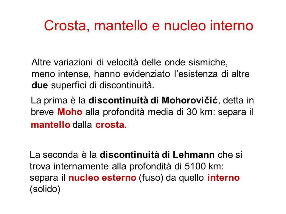 Crosta, mantello e nucleo interno