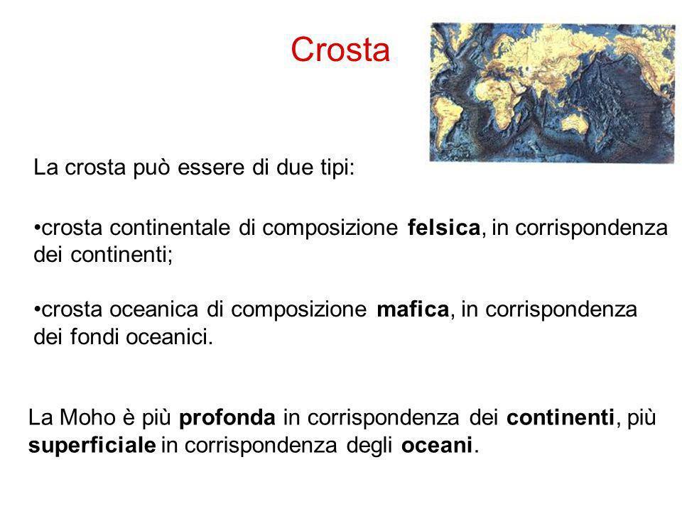 Crosta La crosta può essere di due tipi:
