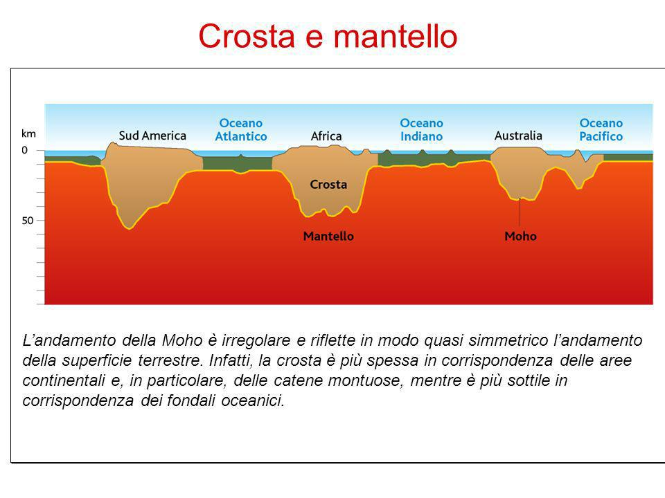 Crosta e mantello