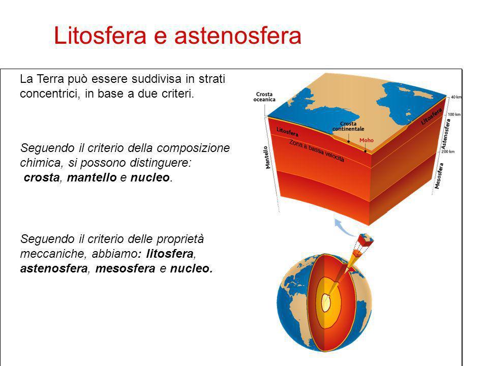 Litosfera e astenosfera