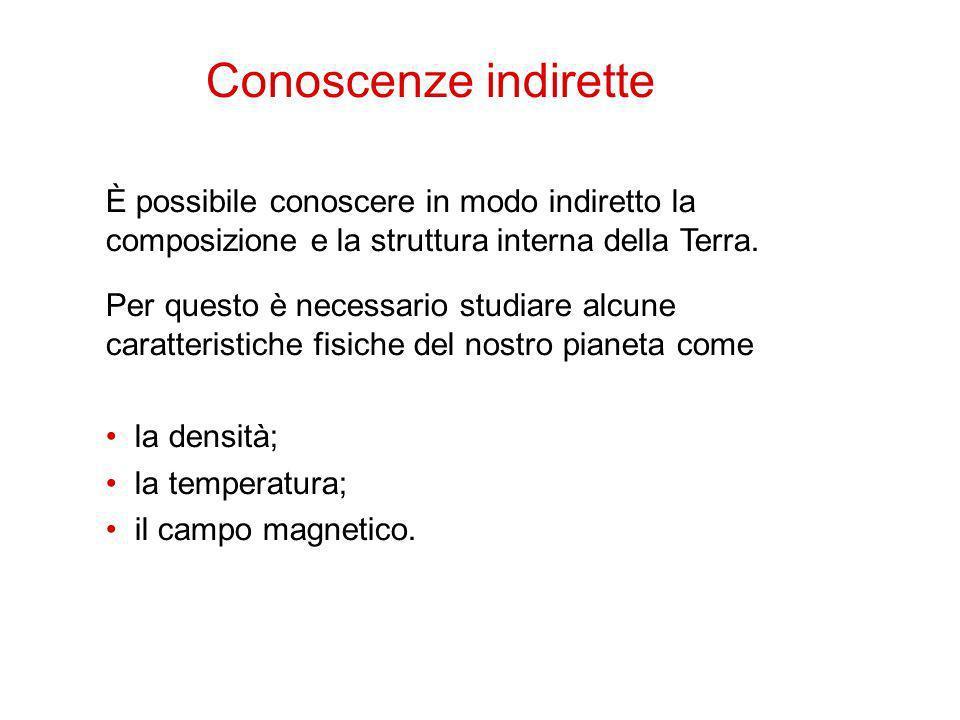 Conoscenze indirette È possibile conoscere in modo indiretto la composizione e la struttura interna della Terra.