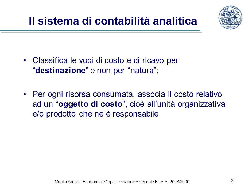 Il sistema di contabilità analitica