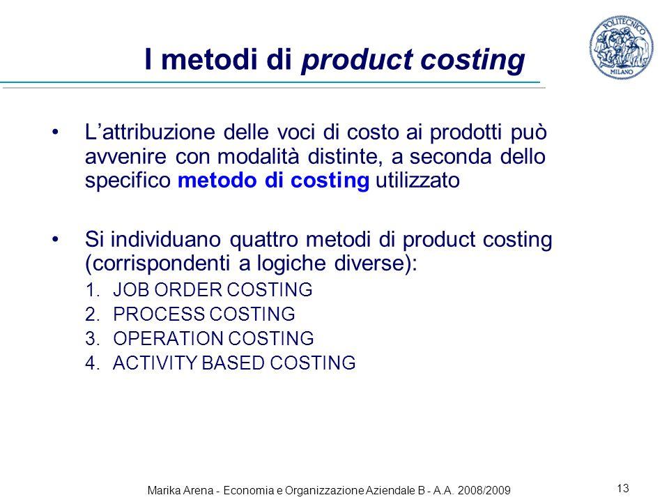 I metodi di product costing