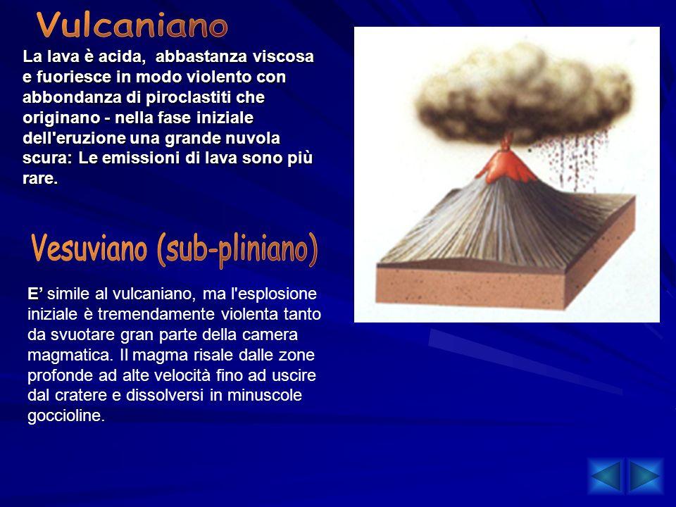 Vesuviano (sub-pliniano)