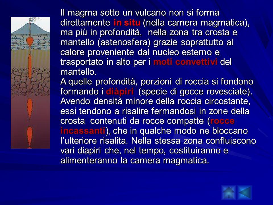 Il magma sotto un vulcano non si forma direttamente in situ (nella camera magmatica), ma più in profondità, nella zona tra crosta e mantello (astenosfera) grazie soprattutto al calore proveniente dal nucleo esterno e trasportato in alto per i moti convettivi del mantello.