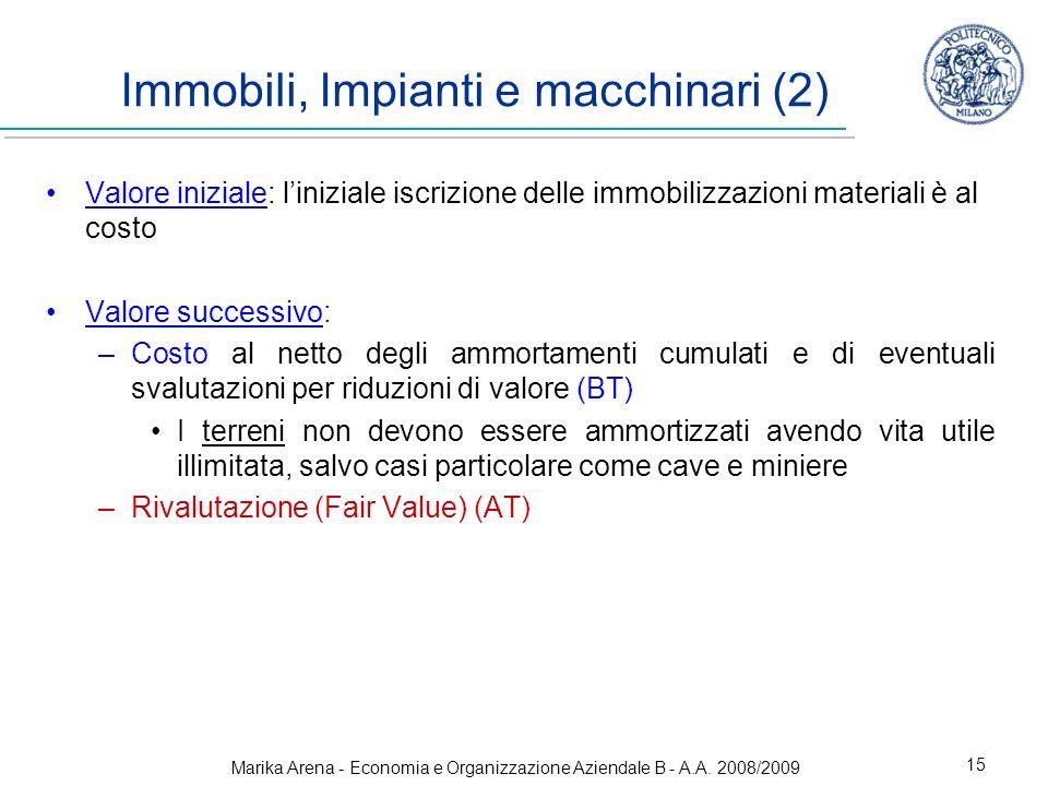 Immobili, Impianti e macchinari (2)