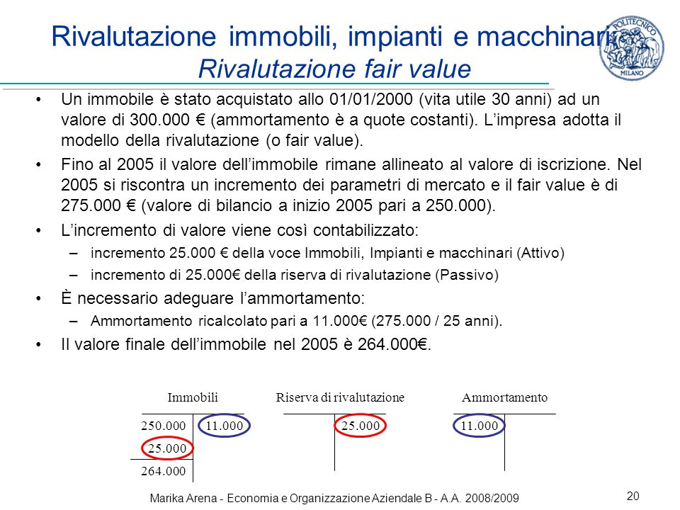 Rivalutazione immobili, impianti e macchinari: Rivalutazione fair value