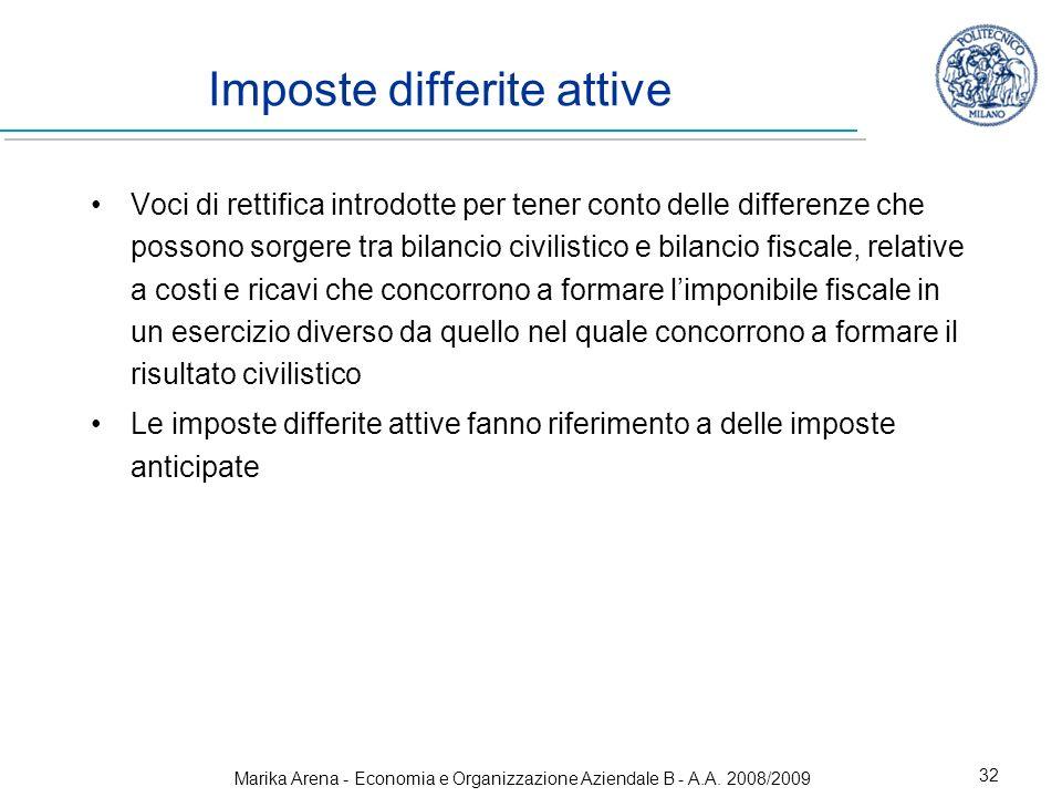 Imposte differite attive