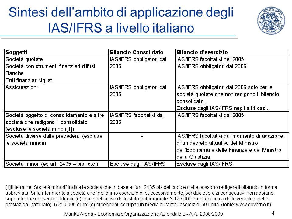 Sintesi dell'ambito di applicazione degli IAS/IFRS a livello italiano