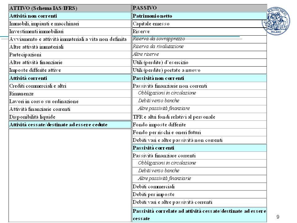 Marika Arena - Economia e Organizzazione Aziendale B - A.A. 2008/2009