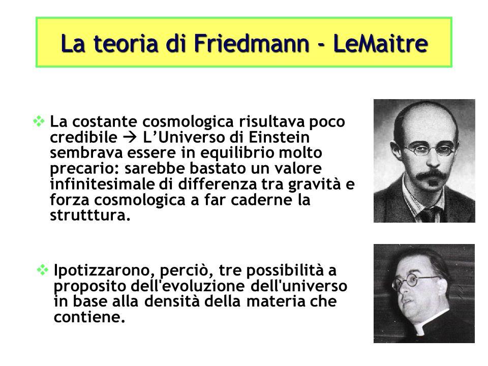 La teoria di Friedmann - LeMaitre