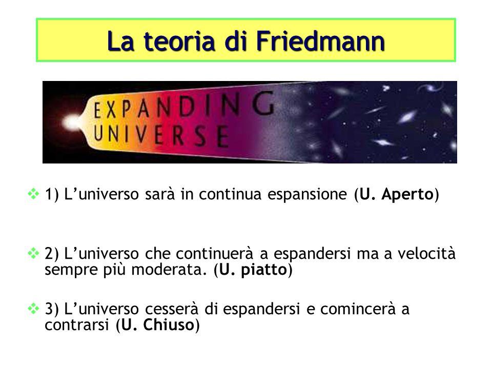 La teoria di Friedmann 1) L'universo sarà in continua espansione (U. Aperto)