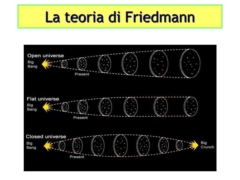La teoria di Friedmann