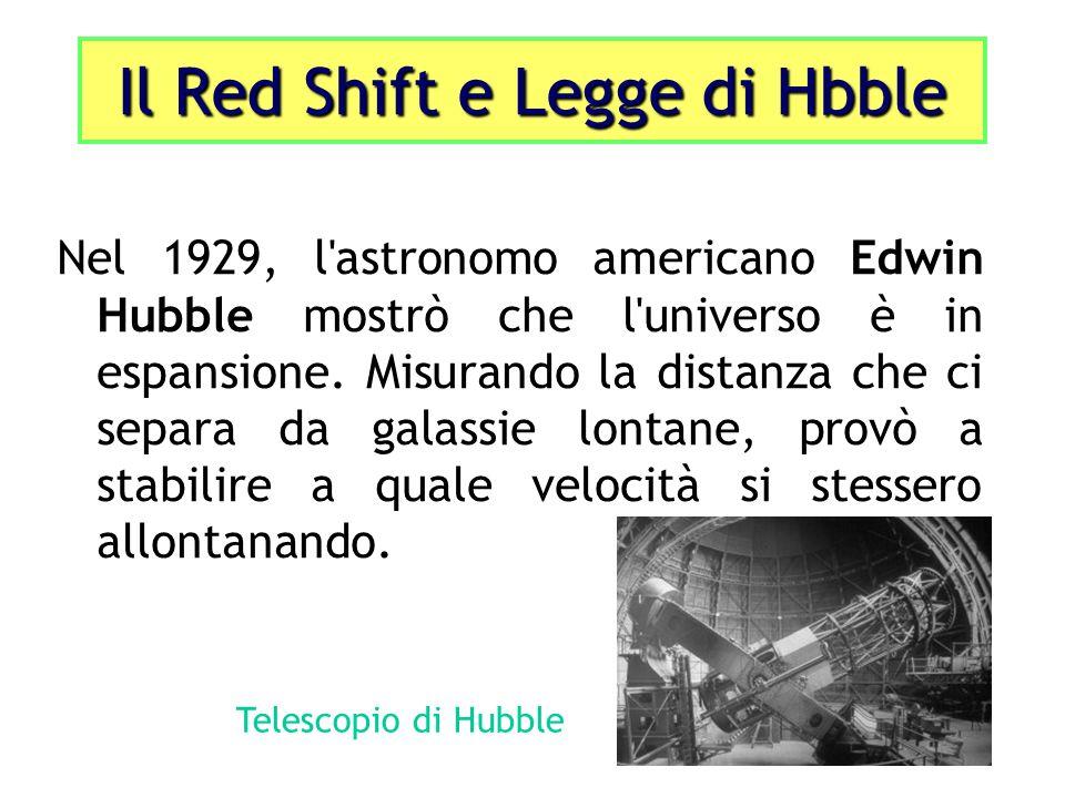 Il Red Shift e Legge di Hbble