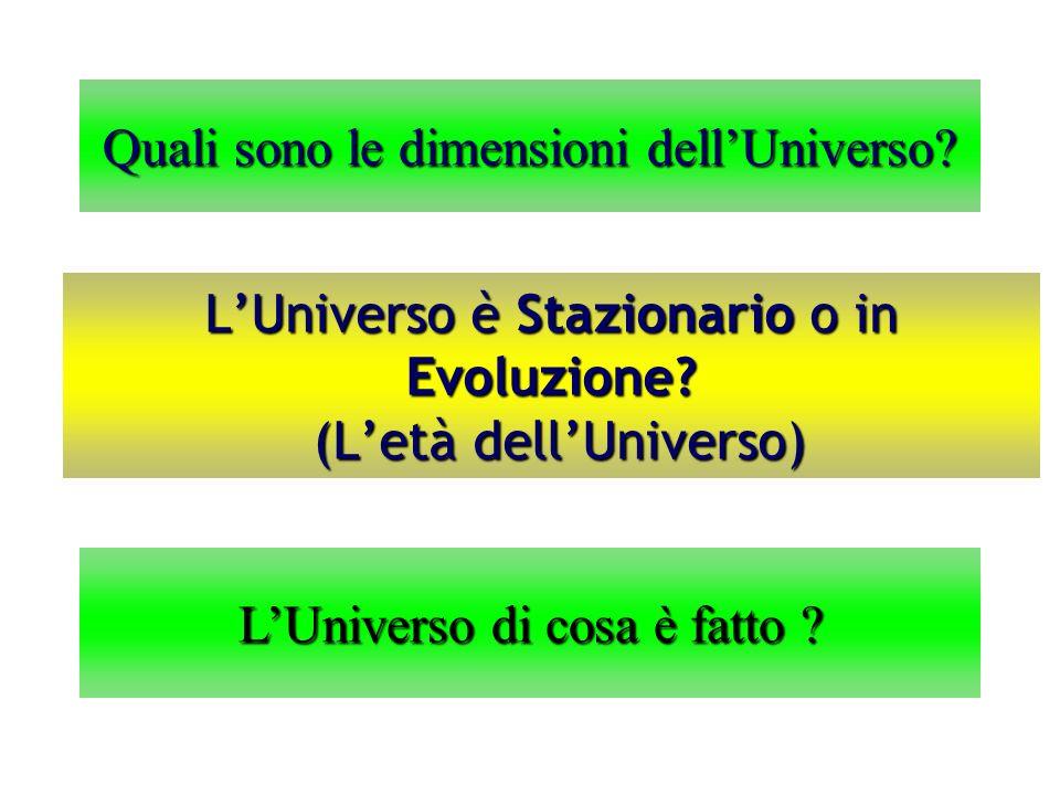 L'Universo è Stazionario o in Evoluzione (L'età dell'Universo)