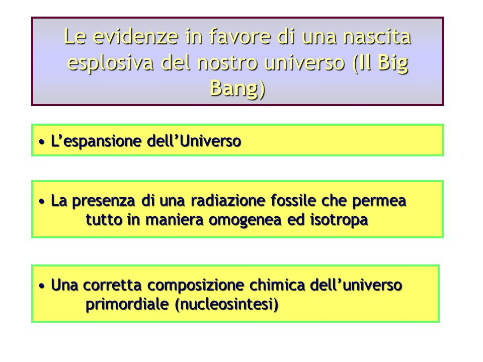 Le evidenze in favore di una nascita esplosiva del nostro universo (Il Big Bang)