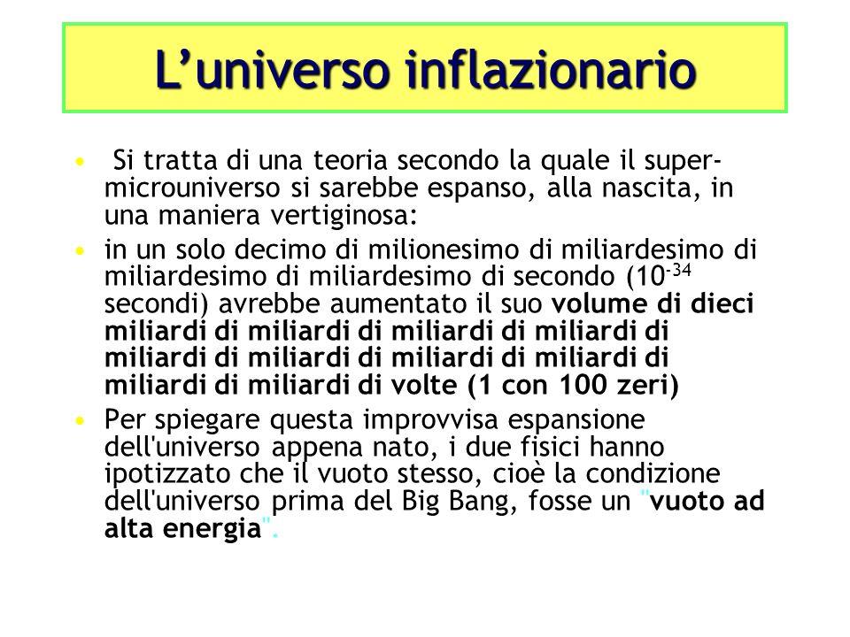 L'universo inflazionario