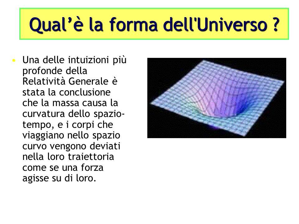 Qual'è la forma dell Universo