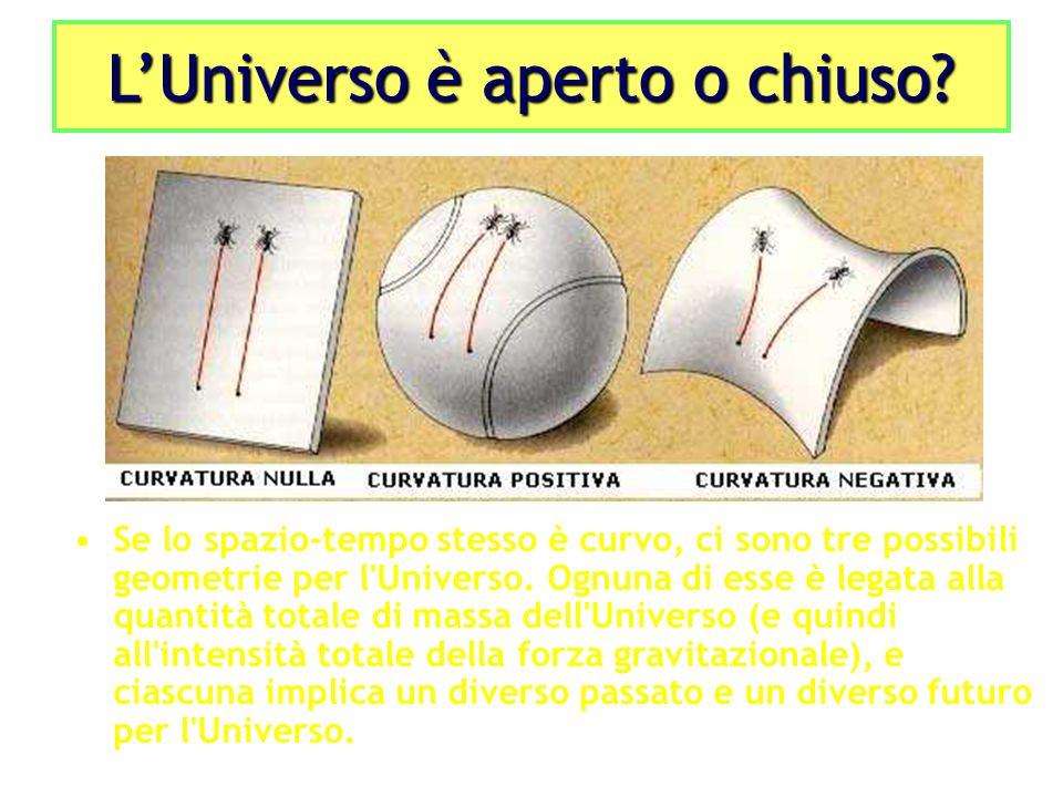 L'Universo è aperto o chiuso