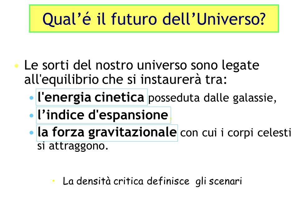 Qual'é il futuro dell'Universo