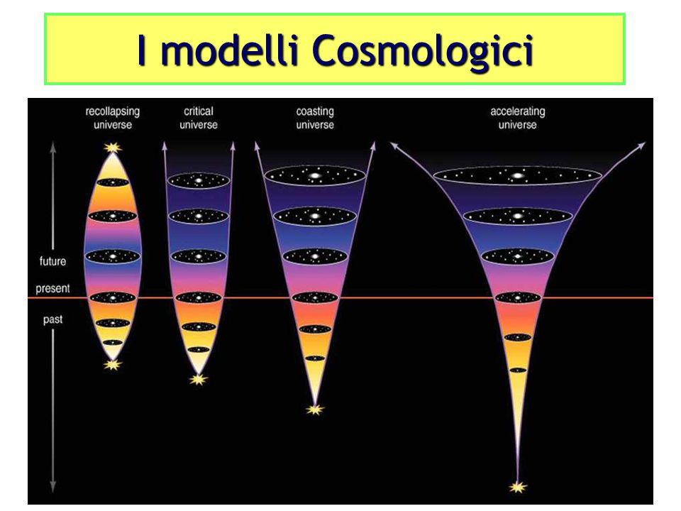 I modelli Cosmologici