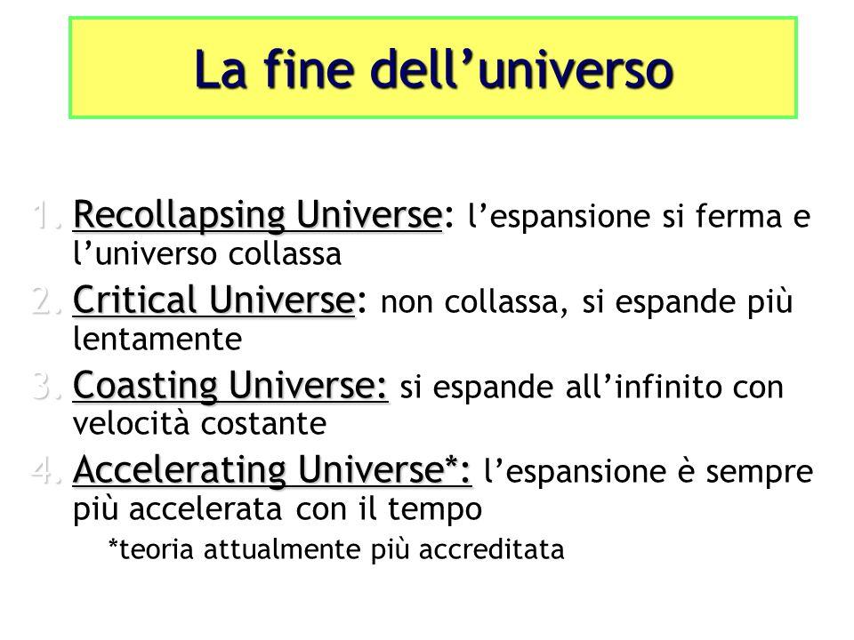 La fine dell'universo Recollapsing Universe: l'espansione si ferma e l'universo collassa.
