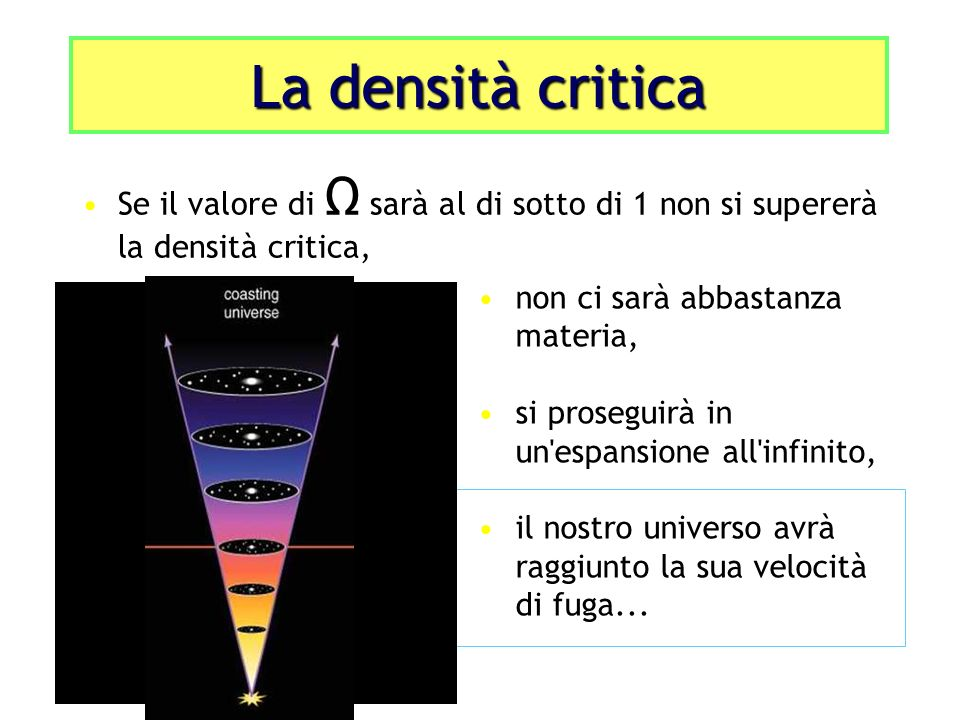 La densità critica Se il valore di Ω sarà al di sotto di 1 non si supererà la densità critica, non ci sarà abbastanza materia,