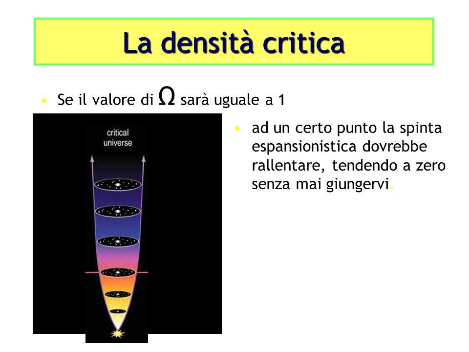 La densità critica Se il valore di Ω sarà uguale a 1