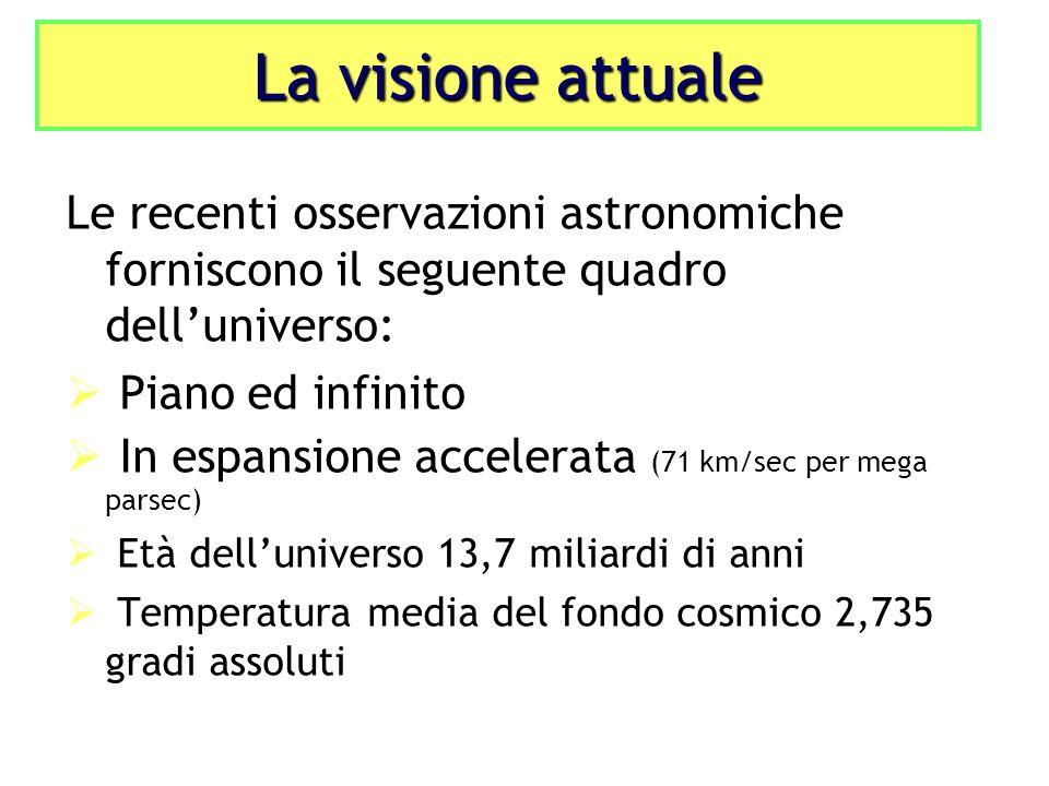 La visione attuale Le recenti osservazioni astronomiche forniscono il seguente quadro dell'universo: