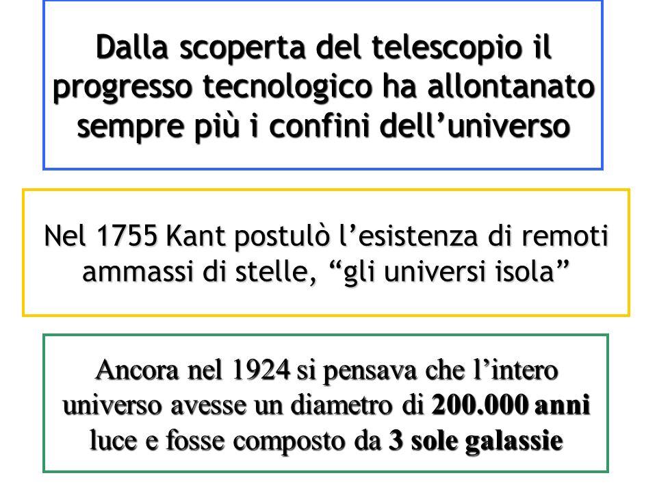 Dalla scoperta del telescopio il progresso tecnologico ha allontanato sempre più i confini dell'universo