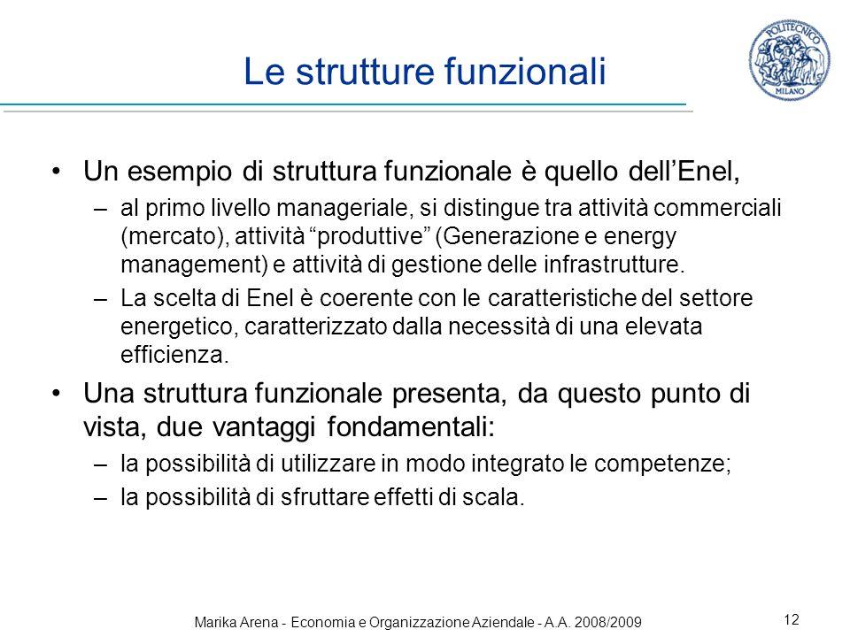 Le strutture funzionali