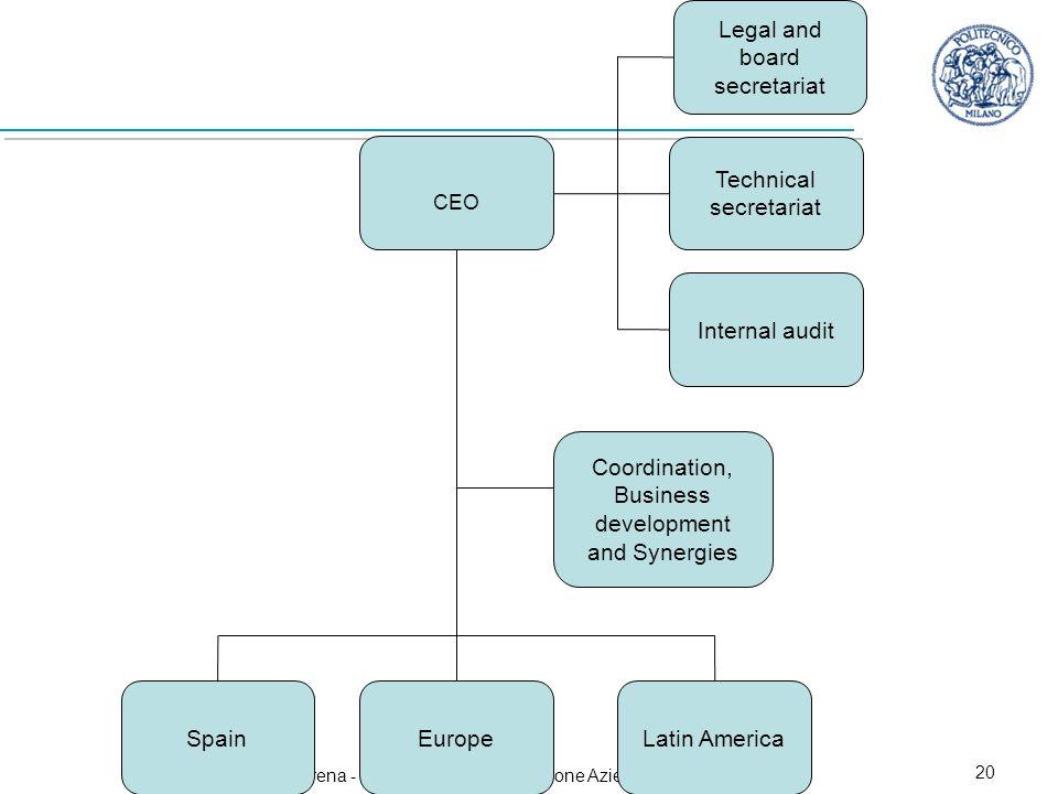 Marika Arena - Economia e Organizzazione Aziendale - A.A. 2008/2009
