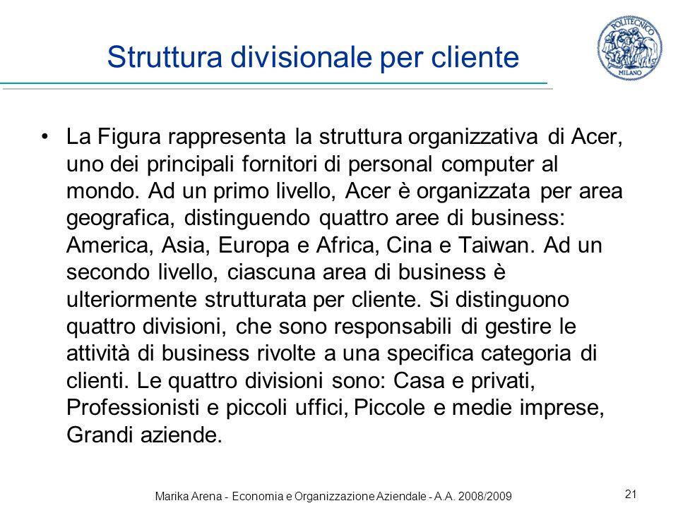 Struttura divisionale per cliente