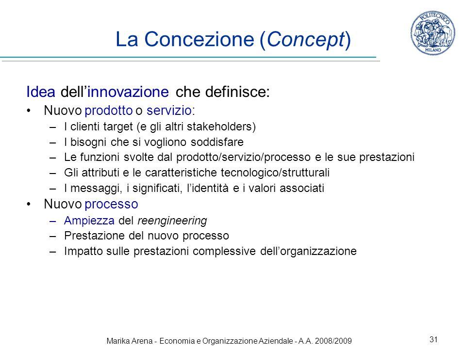 La Concezione (Concept)
