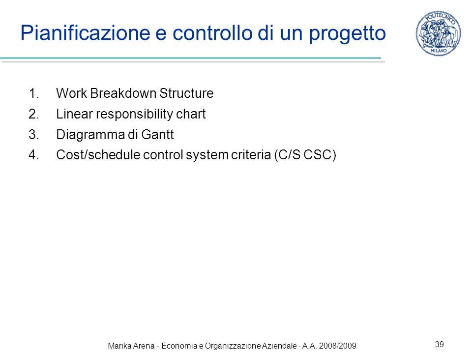 Pianificazione e controllo di un progetto
