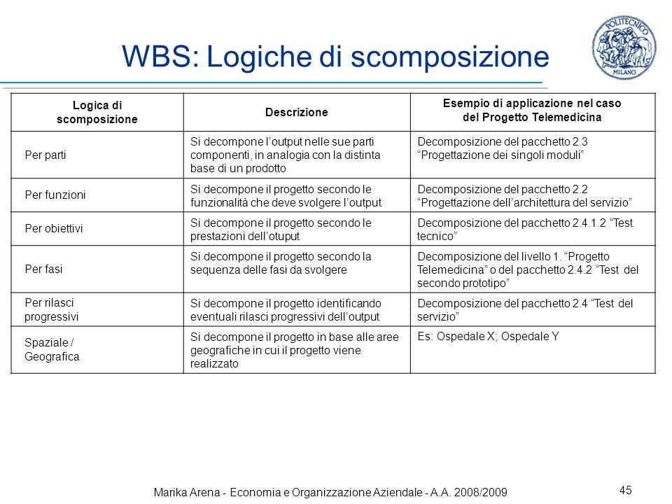 WBS: Logiche di scomposizione