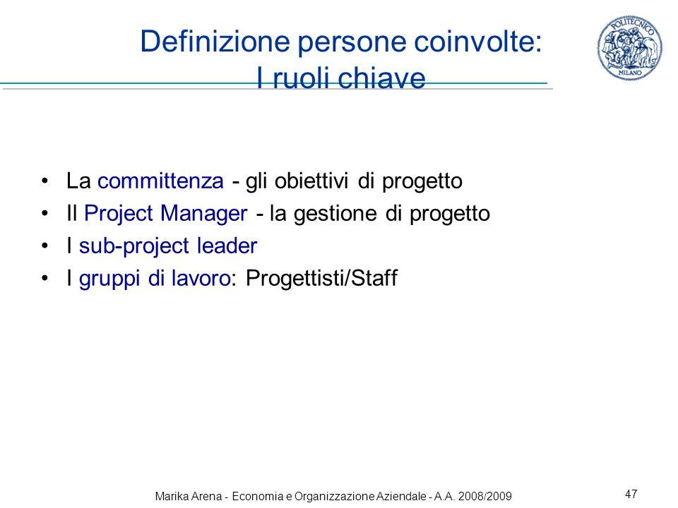 Definizione persone coinvolte: I ruoli chiave