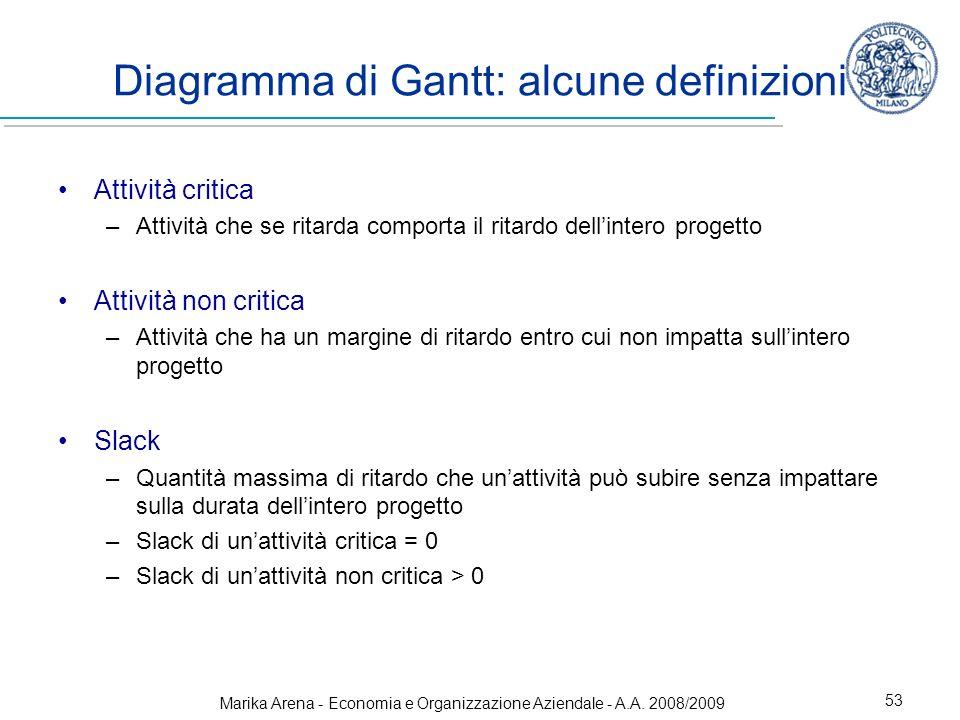 Diagramma di Gantt: alcune definizioni