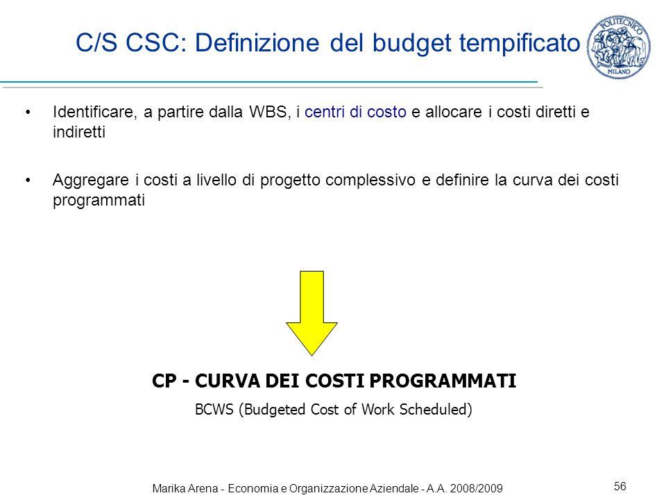 CP - CURVA DEI COSTI PROGRAMMATI