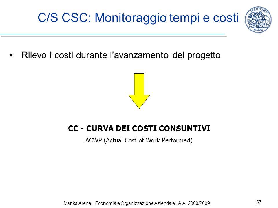 CC - CURVA DEI COSTI CONSUNTIVI